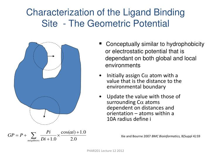 Characterization of the Ligand Binding Site  - The Geometric Potential