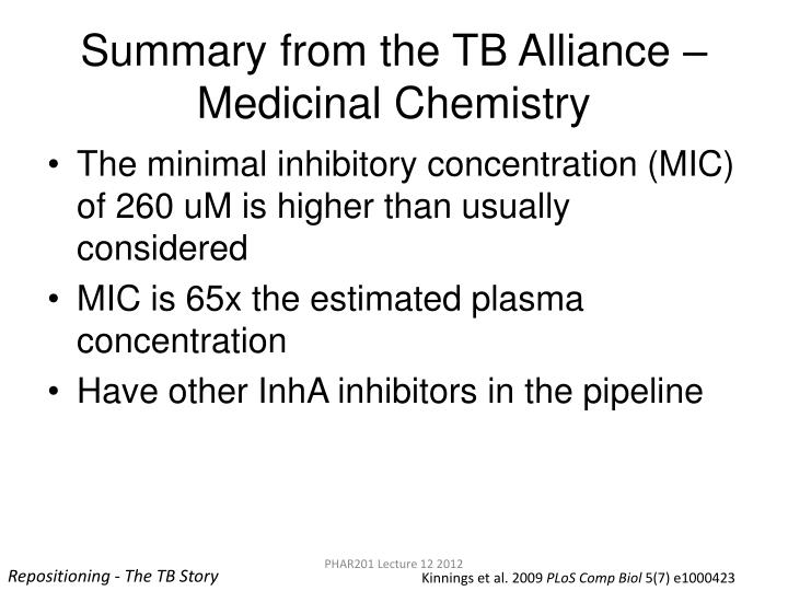 Summary from the TB Alliance – Medicinal Chemistry