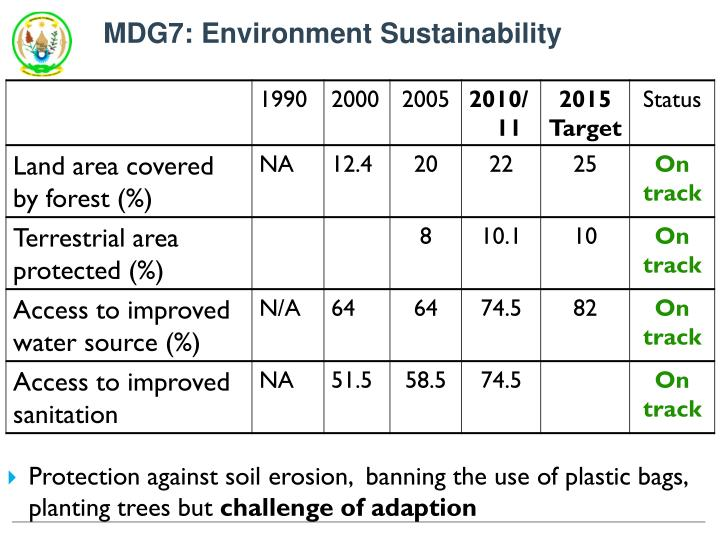 MDG7: Environment Sustainability