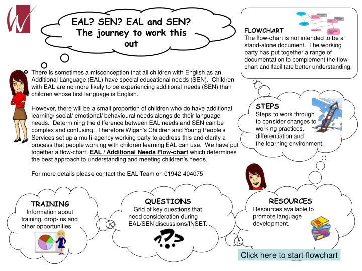 EAL? SEN? EAL and SEN?