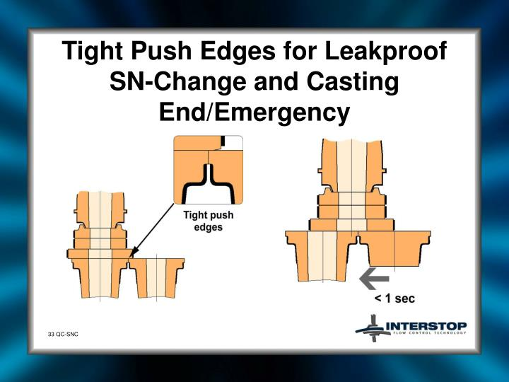 Tight Push Edges for Leakproof