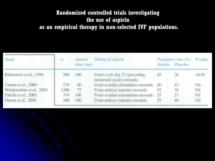 Randomized controlled trials investigating