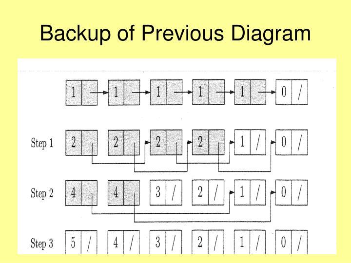 Backup of Previous Diagram