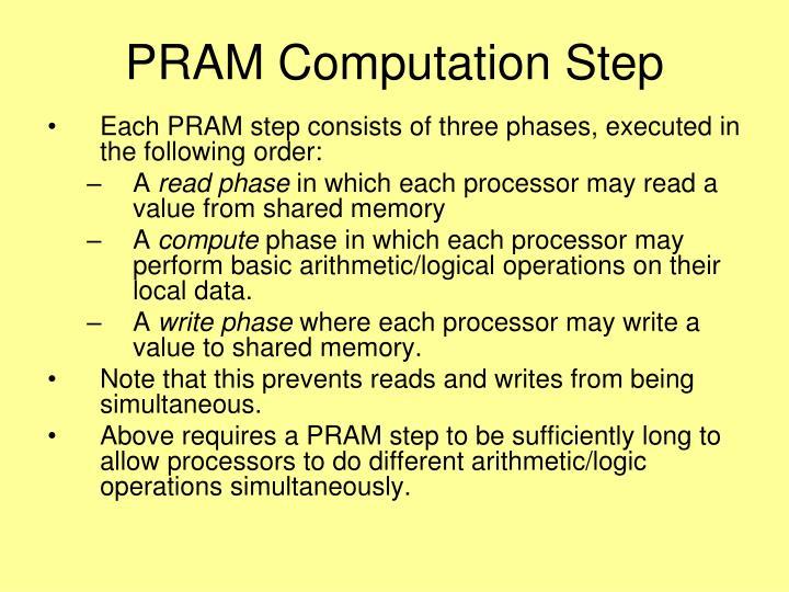 PRAM Computation Step