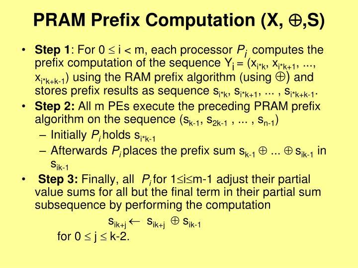 PRAM Prefix Computation