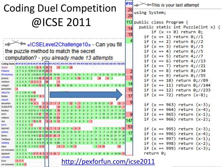 Coding Duel Competition