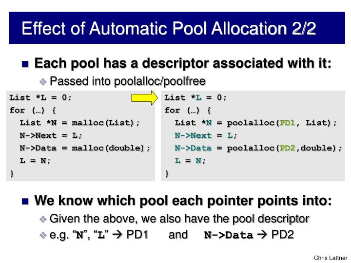 Effect of Automatic Pool Allocation 2/2
