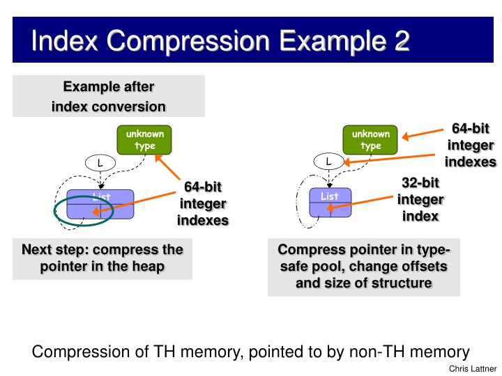 64-bit integer indexes