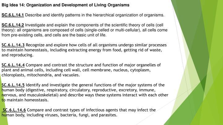 Big Idea 14: Organization and Development of Living