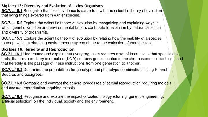 Big Idea 15: Diversity and Evolution of Living Organisms