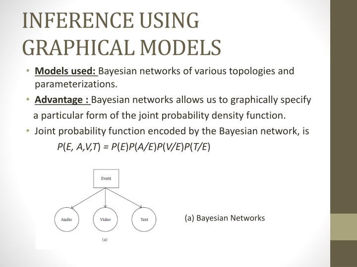 INFERENCE USING GRAPHICAL MODELS