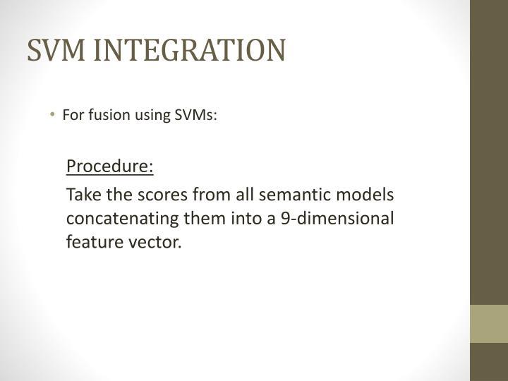 SVM INTEGRATION