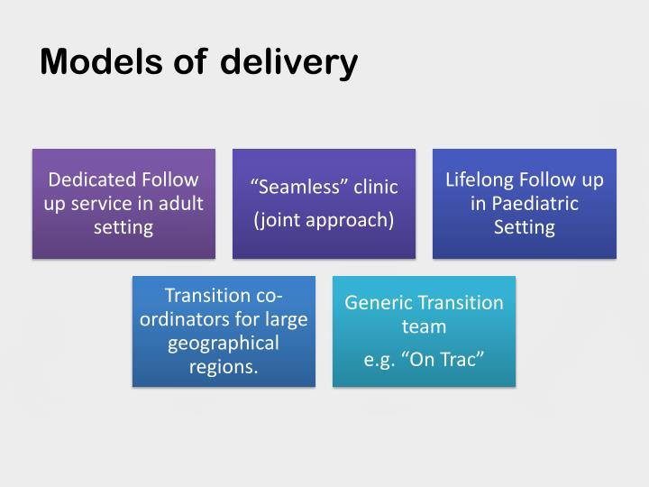 Models of delivery