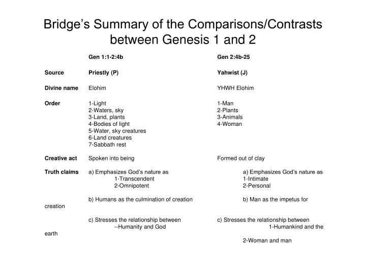 Bridge's Summary of the Comparisons/Contrasts