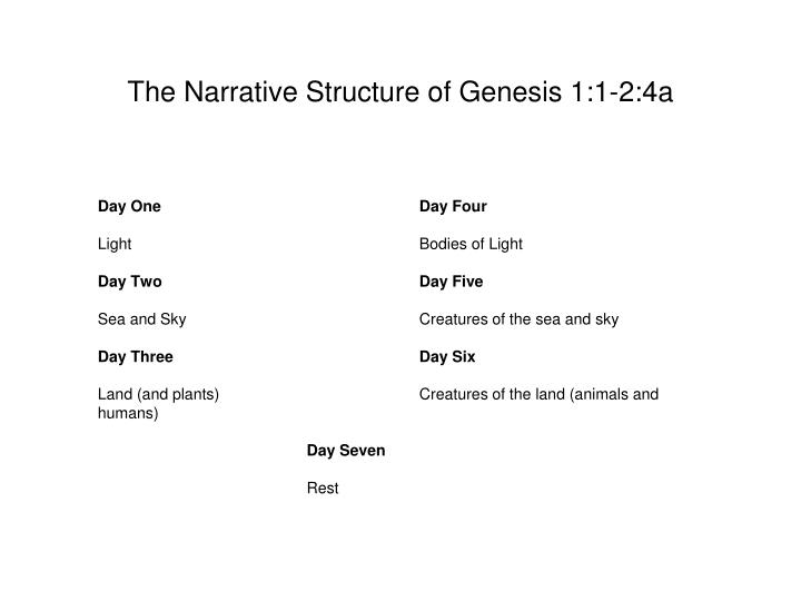The Narrative Structure of Genesis 1:1-2:4a