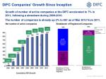 difc companies growth since inception