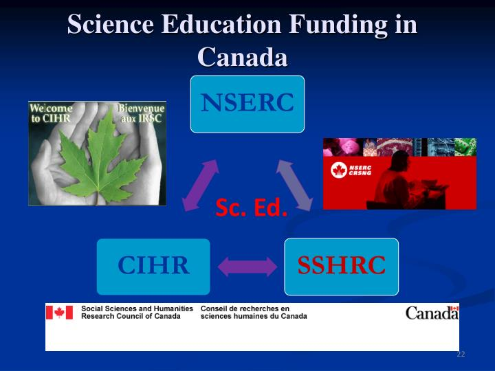 Science Education Funding in Canada