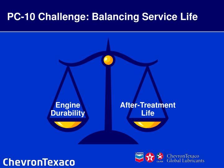 PC-10 Challenge: Balancing Service Life