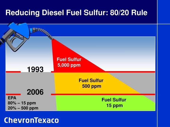 Reducing Diesel Fuel Sulfur: 80/20 Rule