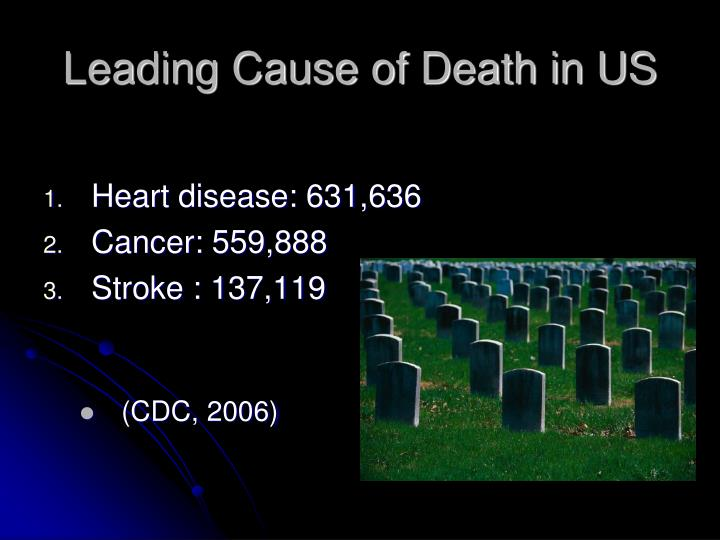 Leading Cause of Death in US