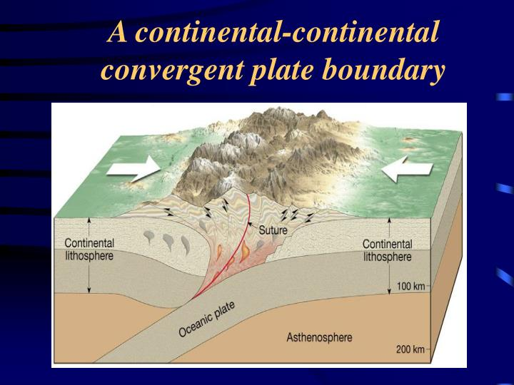 A continental-continental convergent plate boundary