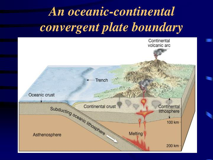 An oceanic-continental convergent plate boundary
