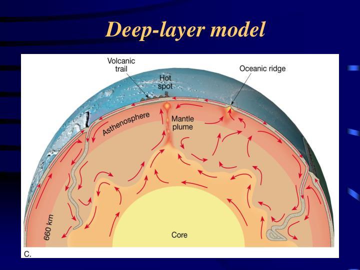 Deep-layer model