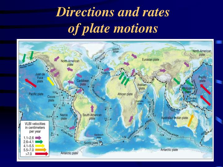 Directions and rates