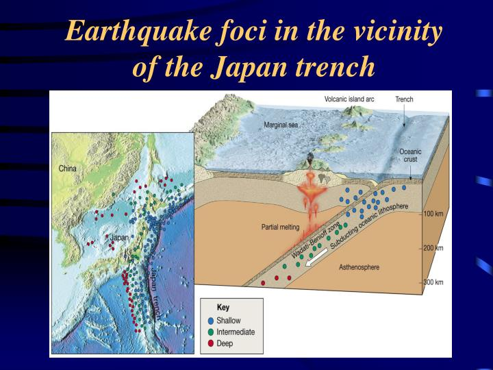 Earthquake foci in the vicinity
