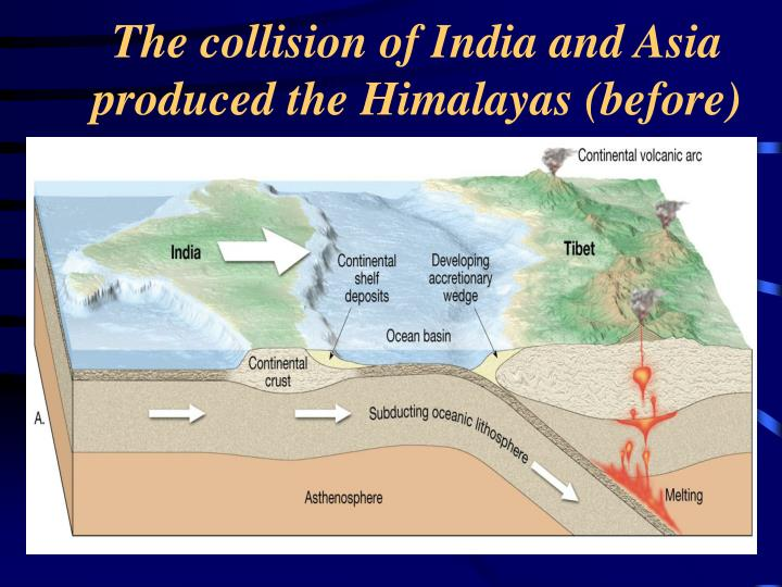 The collision of India and Asia produced the Himalayas (before)