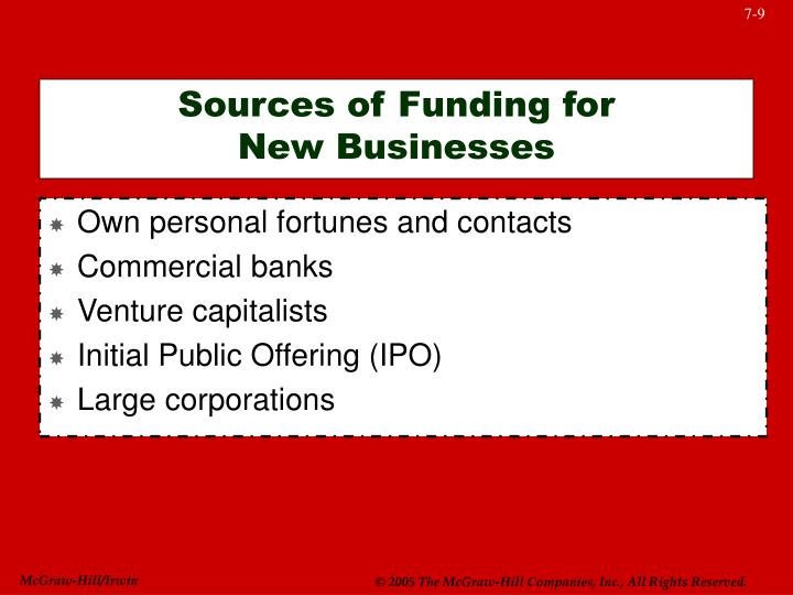 Sources of Funding for