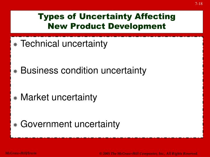 Types of Uncertainty Affecting