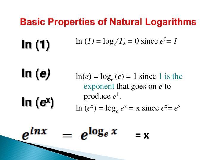 Basic Properties of Natural Logarithms