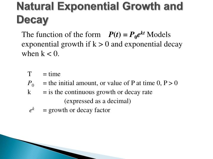 Natural Exponential Growth and Decay