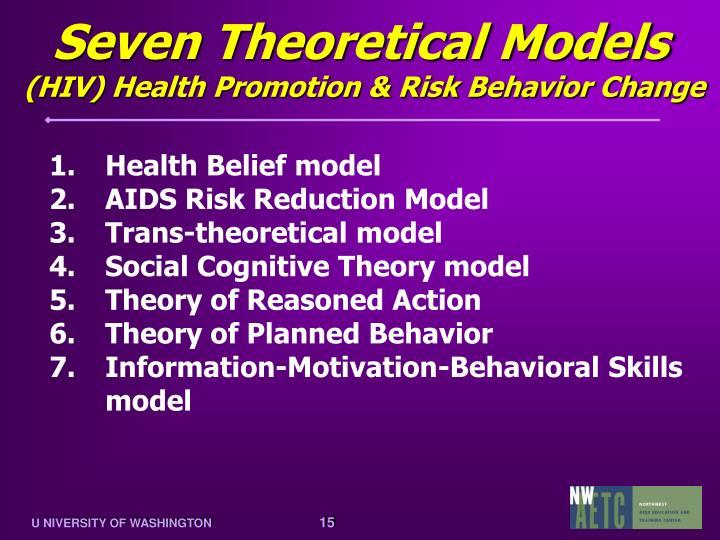 Seven Theoretical Models