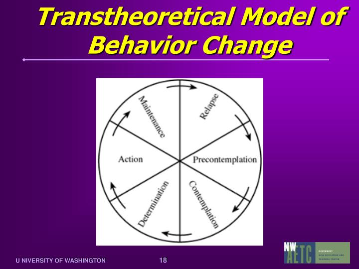 Transtheoretical Model of Behavior Change