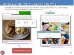 blog highlights most entries