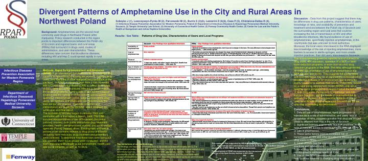 Divergent Patterns of Amphetamine Use in the City and Rural Areas in Northwest Poland
