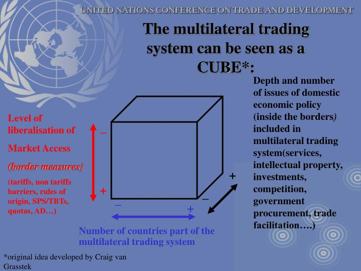 The multilateral trading system can be seen as a CUBE*: