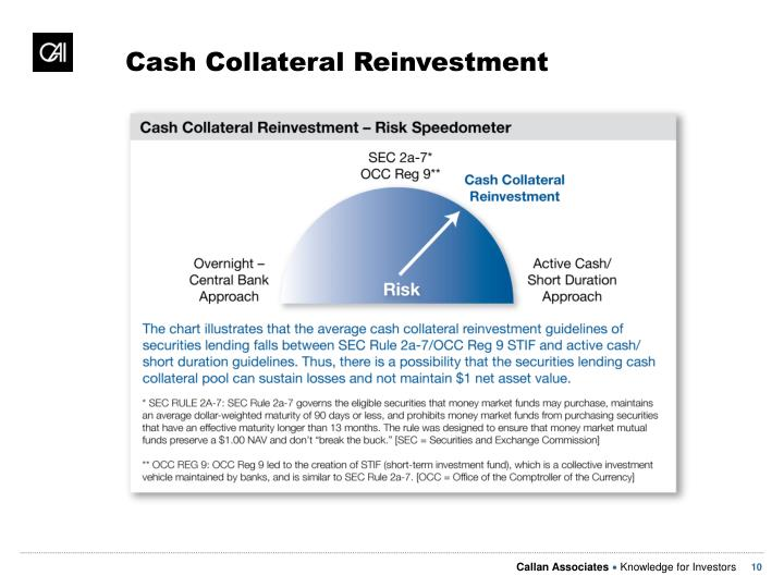 Cash Collateral Reinvestment