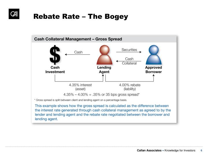 Rebate Rate – The Bogey