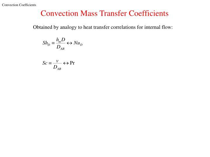 Convection Coefficients