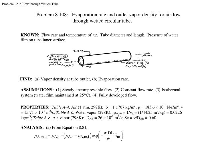 Problem:  Air Flow through Wetted Tube