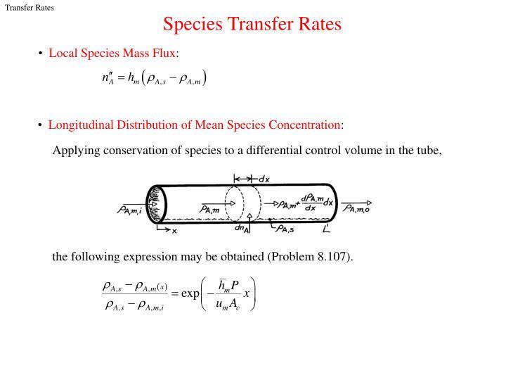 Transfer rates
