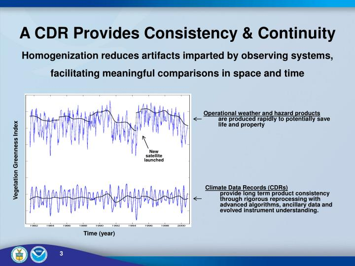 A CDR Provides Consistency