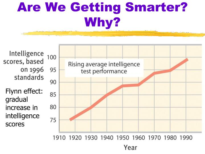 Are We Getting Smarter? Why?