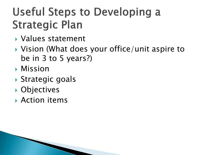 Useful Steps to Developing a Strategic Plan