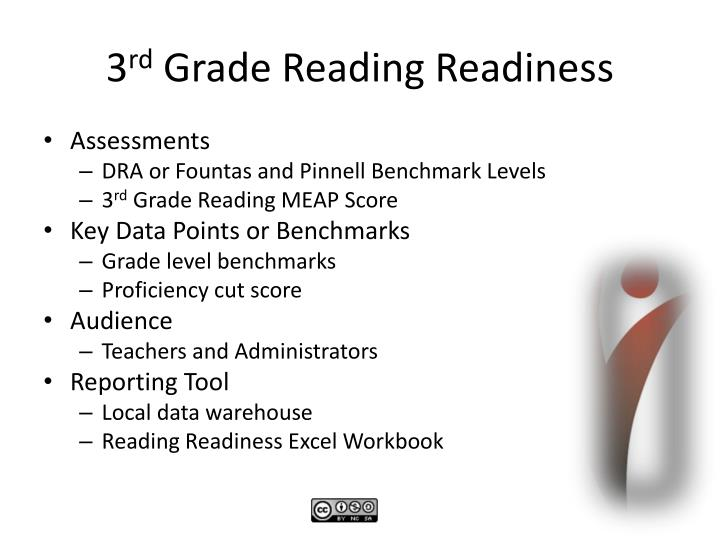 3 rd grade reading readiness