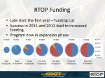 rtop funding