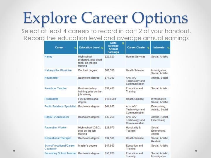 Explore Career Options
